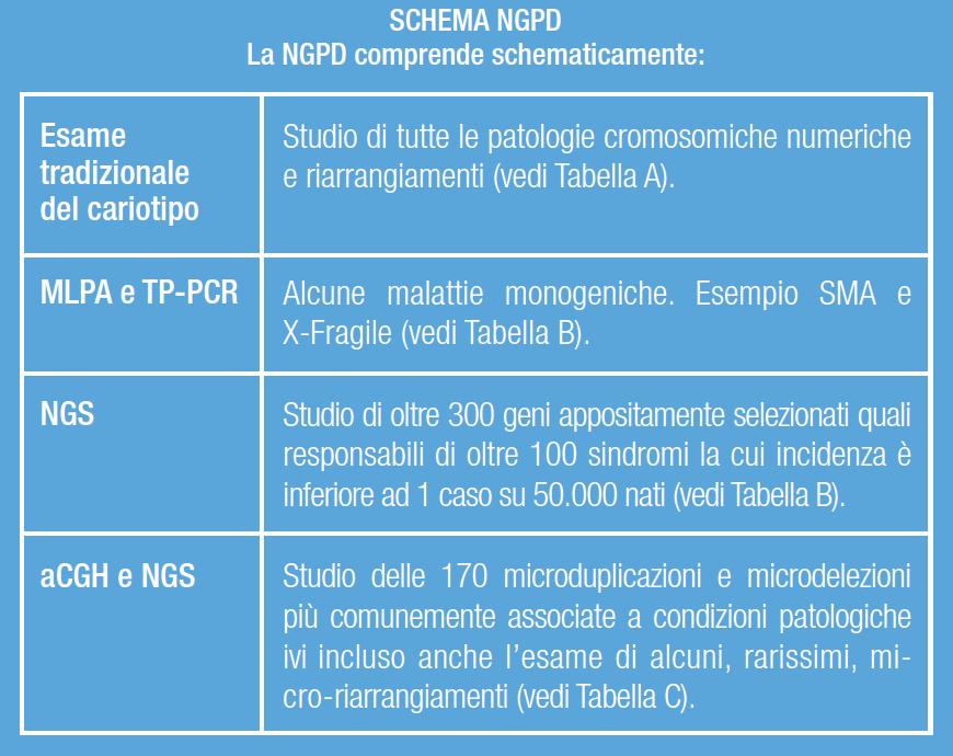 schema_NGPD